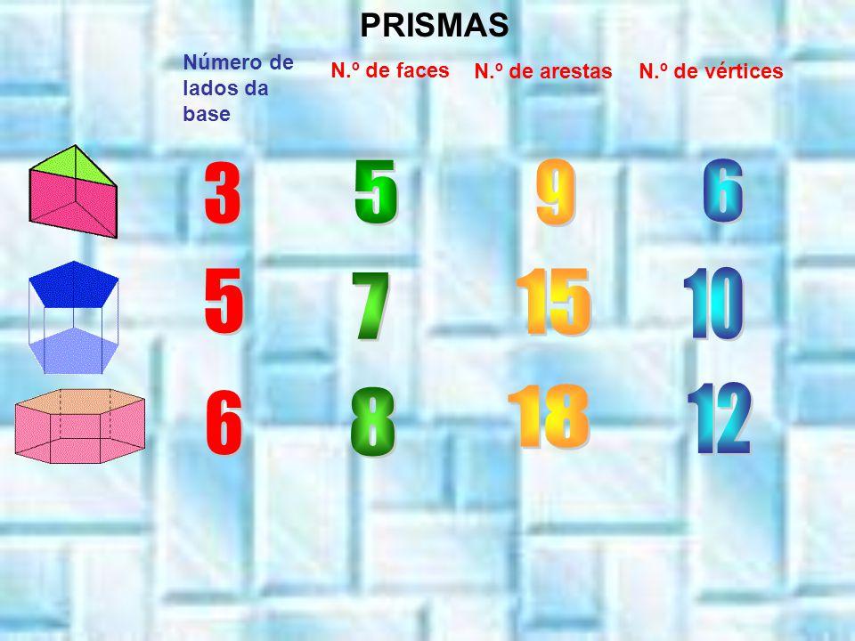 3 5 9 6 5 7 15 10 8 18 12 6 PRISMAS Número de lados da base