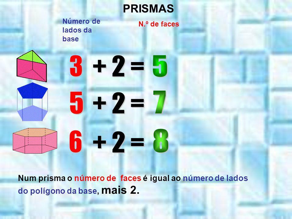PRISMAS Número de lados da base. N.º de faces. 3. + 2 = 5. 5. + 2 = 7. 6. 8. + 2 =