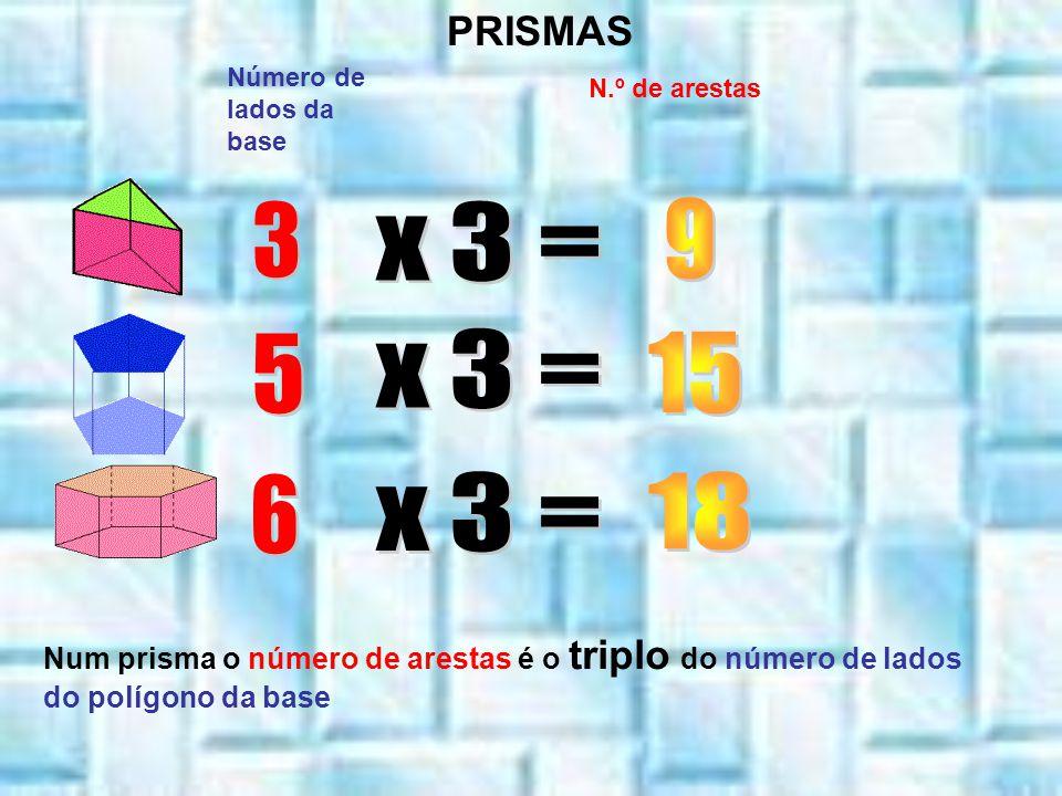 PRISMAS Número de lados da base. N.º de arestas. 3. x 3 = 9. 5. x 3 = 15. 6. x 3 = 18.
