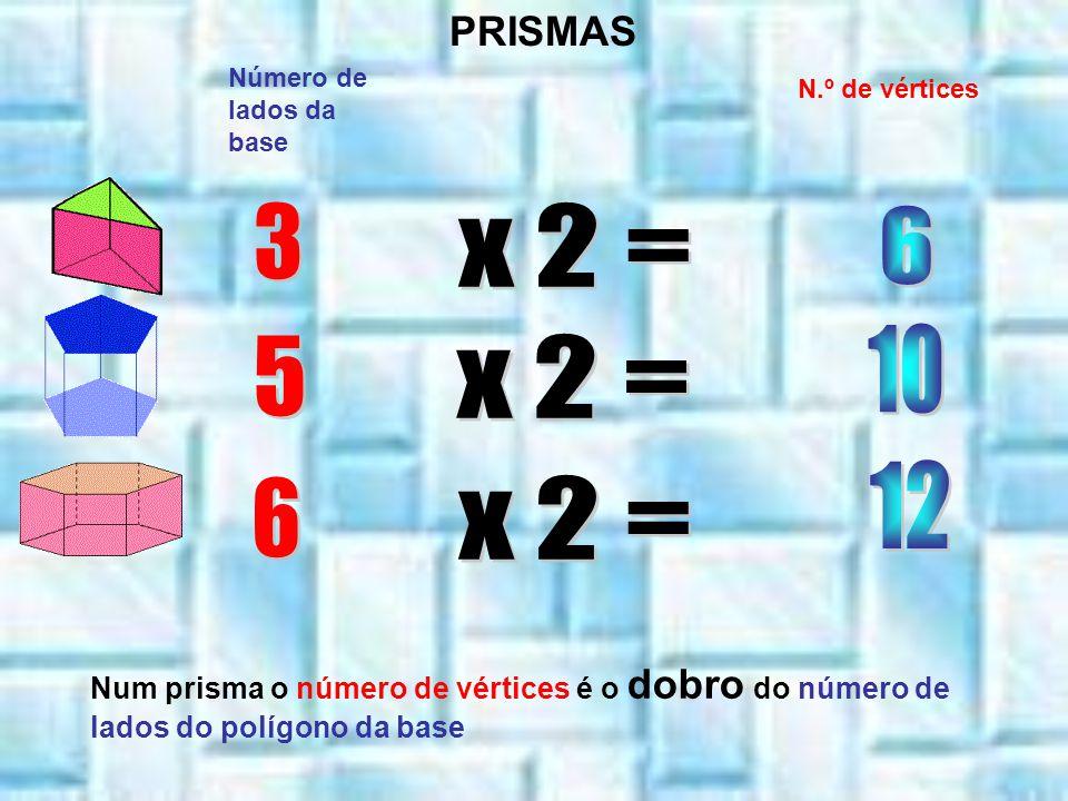 PRISMAS Número de lados da base. N.º de vértices. 3. x 2 = 6. 10. 5. x 2 = 12. 6. x 2 =