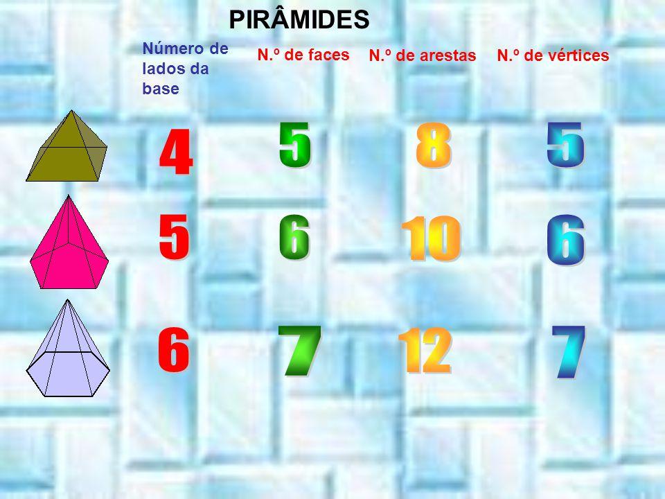 5 8 5 4 5 6 10 6 6 7 12 7 PIRÂMIDES Número de lados da base