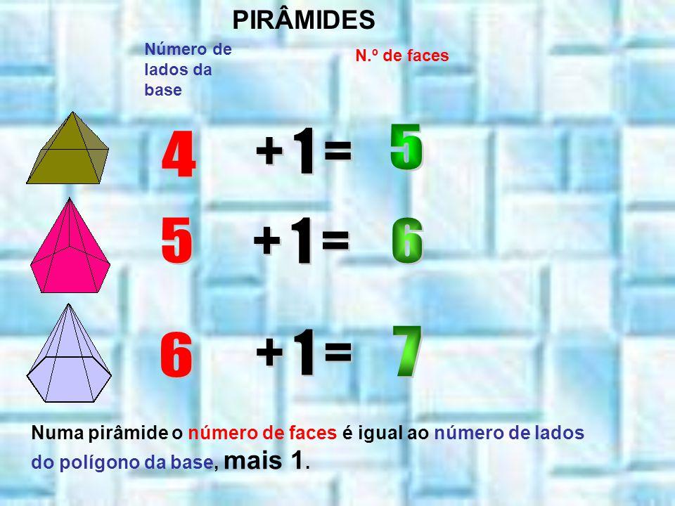 PIRÂMIDES Número de lados da base. N.º de faces. 4. + 1 = 5. 5. + 1 = 6. 7. 6. + 1 =