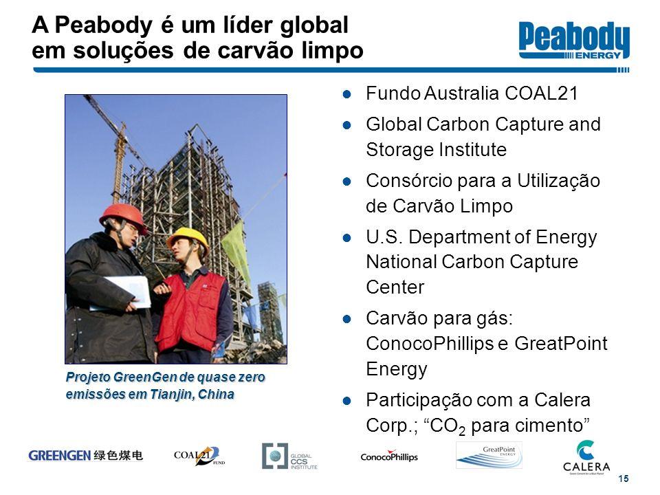 A Peabody é um líder global em soluções de carvão limpo