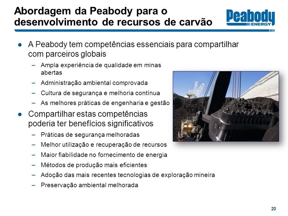 Abordagem da Peabody para o desenvolvimento de recursos de carvão