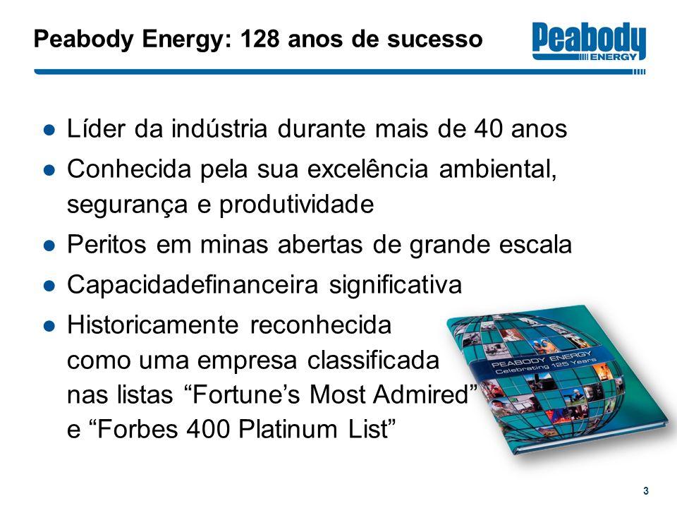 Peabody Energy: 128 anos de sucesso