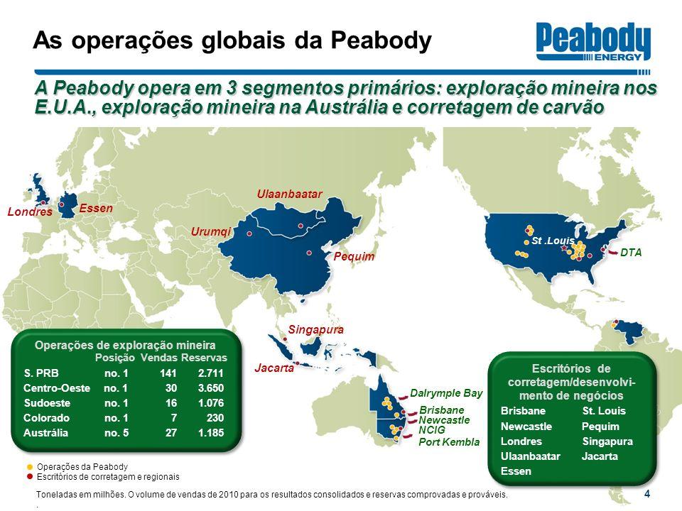 As operações globais da Peabody
