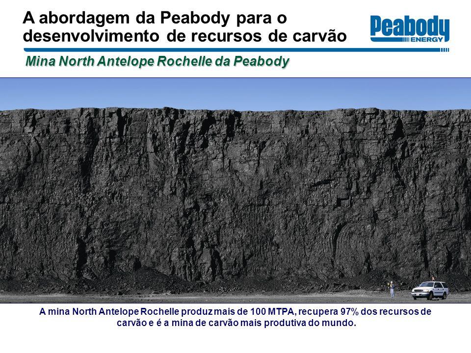 A abordagem da Peabody para o desenvolvimento de recursos de carvão
