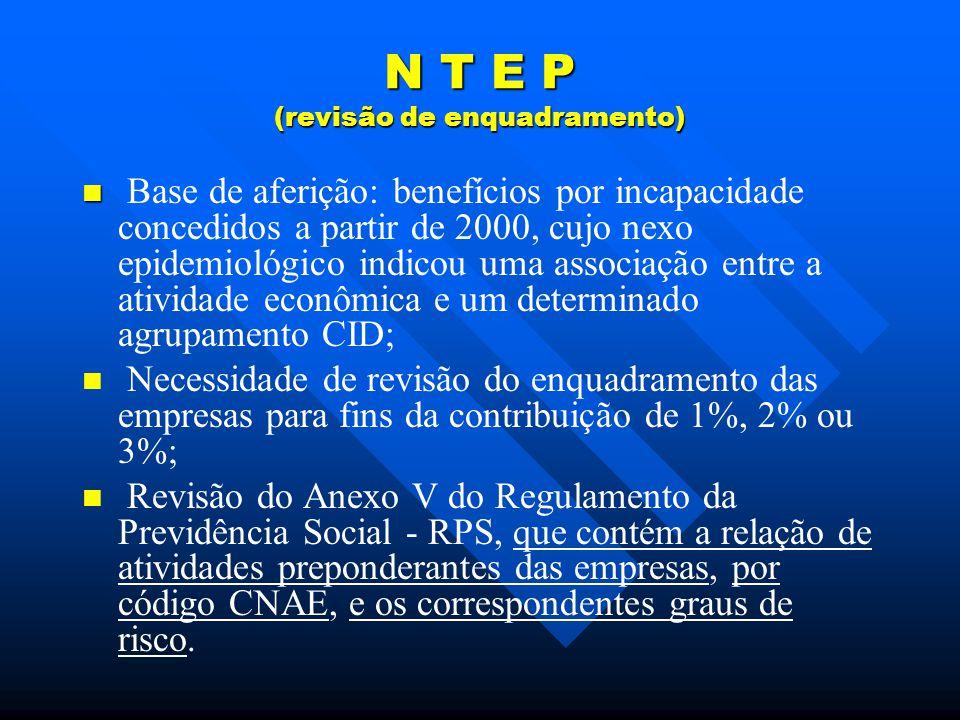 N T E P (revisão de enquadramento)