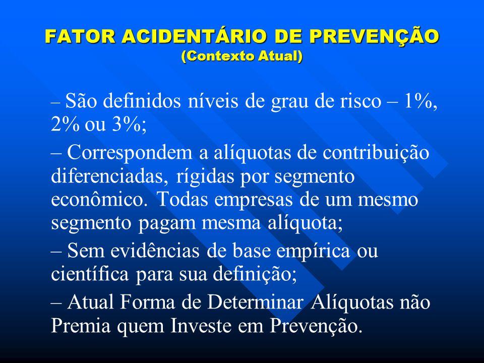 FATOR ACIDENTÁRIO DE PREVENÇÃO (Contexto Atual)