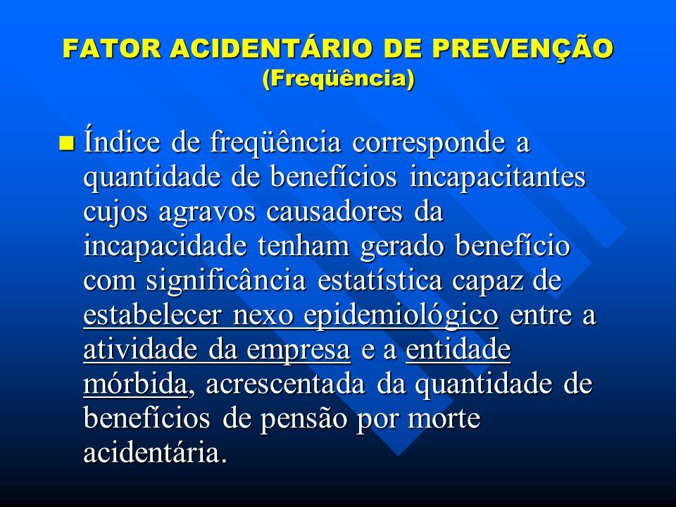 FATOR ACIDENTÁRIO DE PREVENÇÃO (Freqüência)