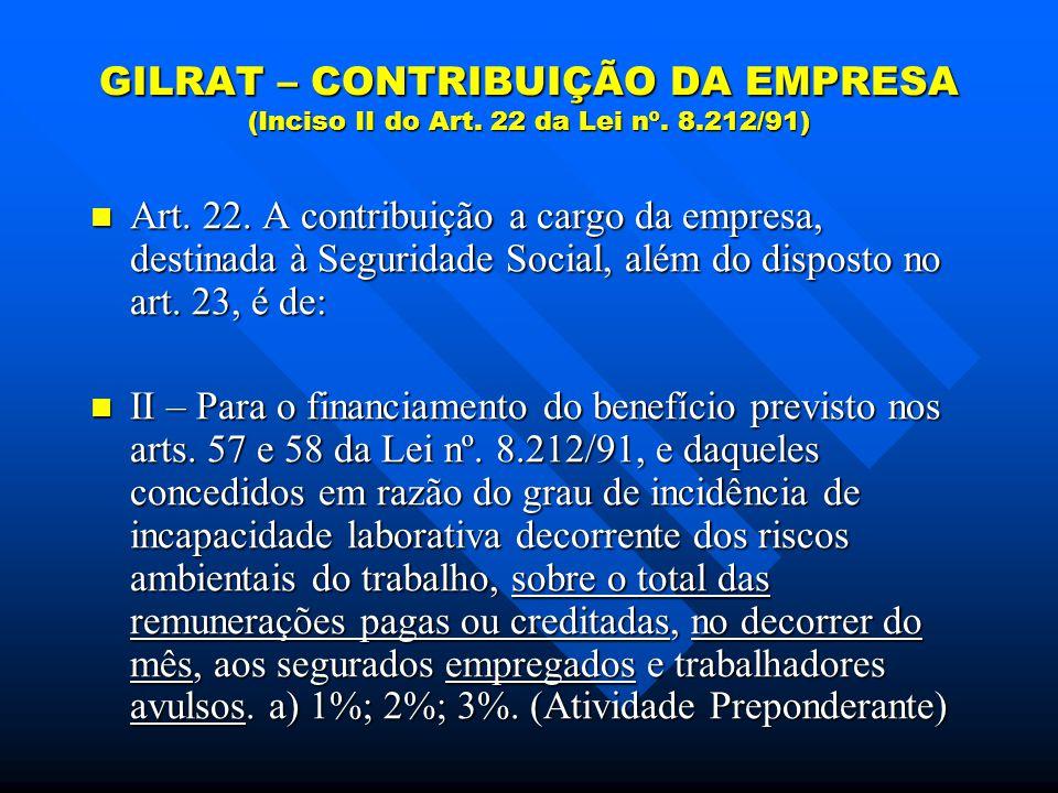 GILRAT – CONTRIBUIÇÃO DA EMPRESA (Inciso II do Art. 22 da Lei nº. 8
