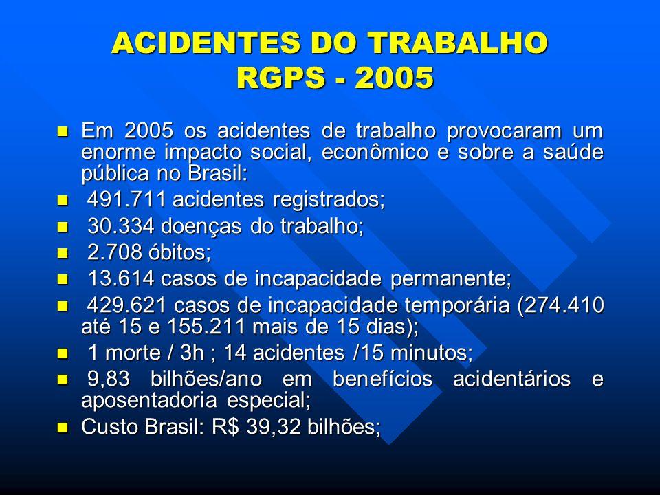 ACIDENTES DO TRABALHO RGPS - 2005