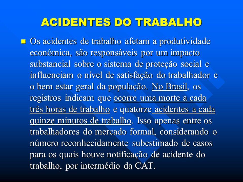 ACIDENTES DO TRABALHO