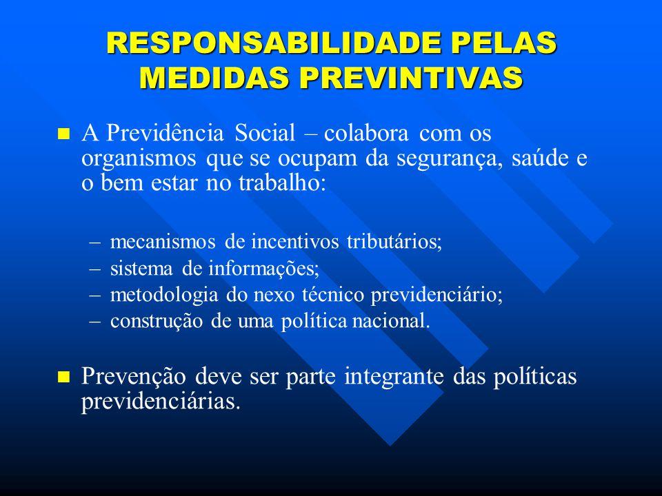 RESPONSABILIDADE PELAS MEDIDAS PREVINTIVAS