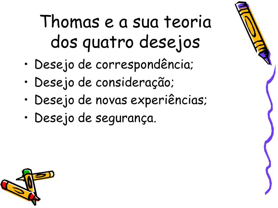 Thomas e a sua teoria dos quatro desejos
