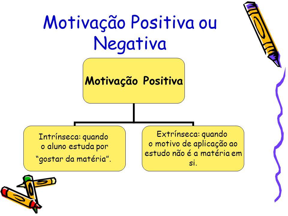 Motivação Positiva ou Negativa