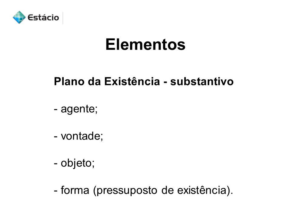 Elementos Plano da Existência - substantivo - agente; - vontade;
