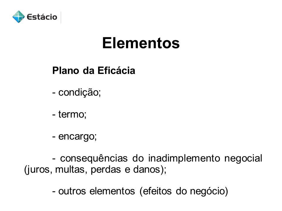 Elementos Plano da Eficácia - condição; - termo; - encargo;
