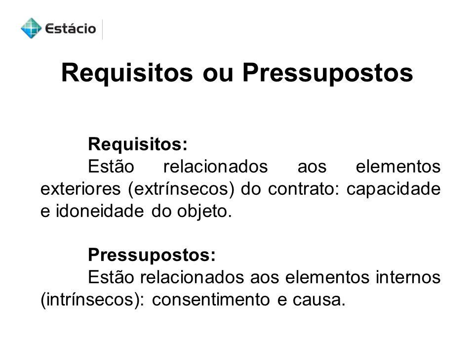 Requisitos ou Pressupostos