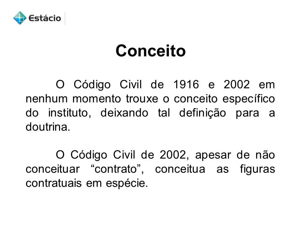 Conceito O Código Civil de 1916 e 2002 em nenhum momento trouxe o conceito específico do instituto, deixando tal definição para a doutrina.