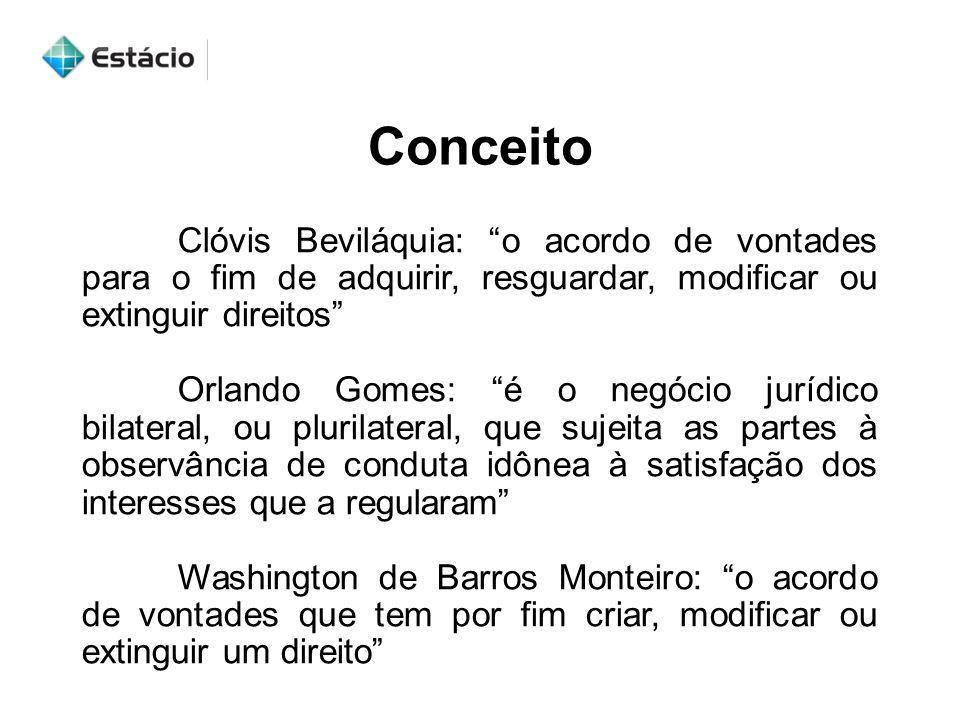 Conceito Clóvis Beviláquia: o acordo de vontades para o fim de adquirir, resguardar, modificar ou extinguir direitos