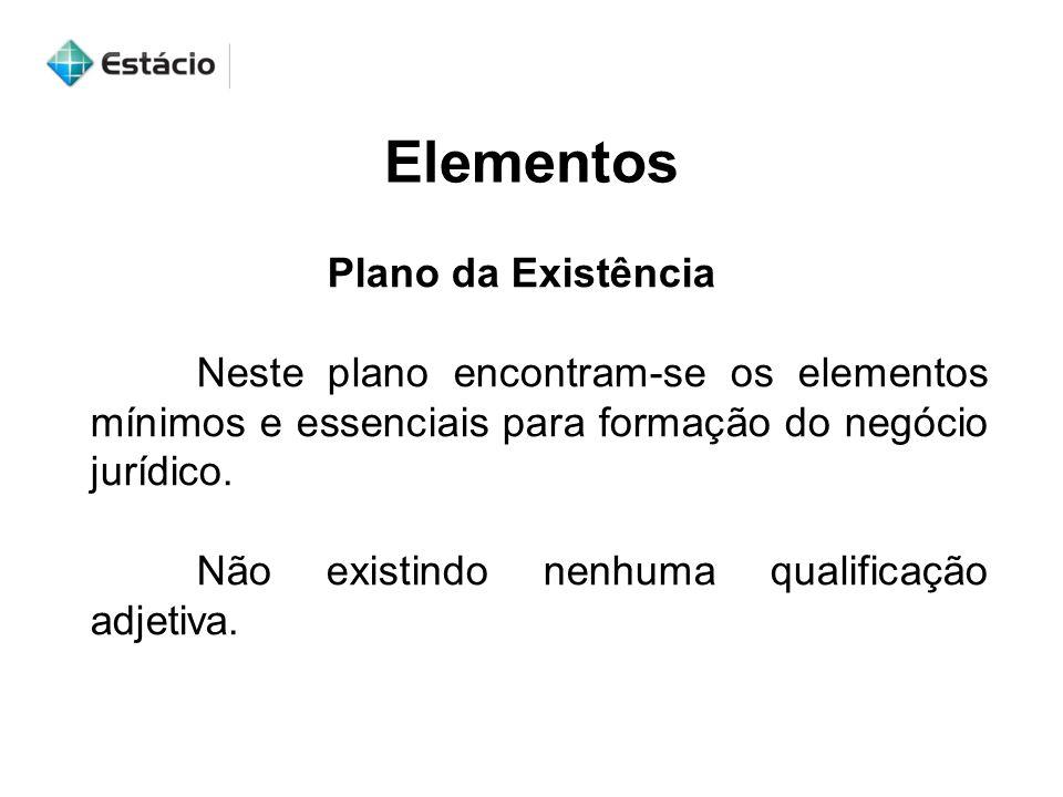 Elementos Plano da Existência