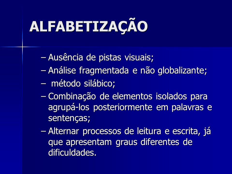 ALFABETIZAÇÃO Ausência de pistas visuais;