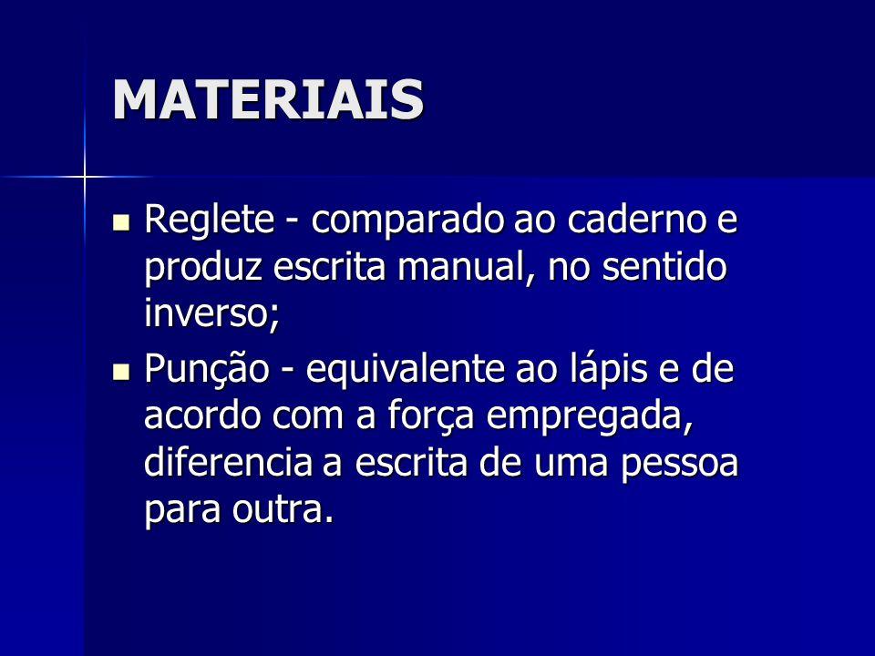 MATERIAIS Reglete - comparado ao caderno e produz escrita manual, no sentido inverso;
