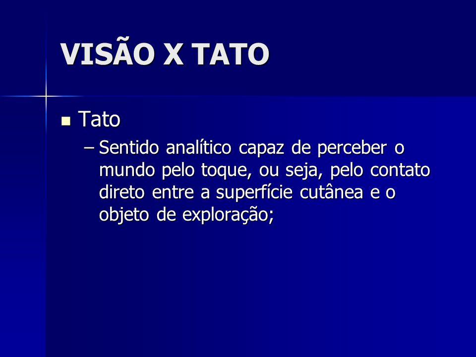 VISÃO X TATO Tato.