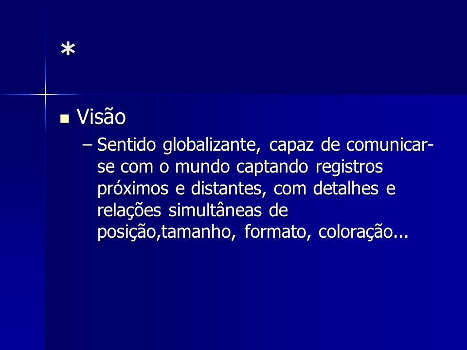 * Visão.