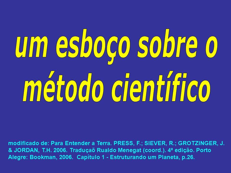 um esboço sobre o método científico
