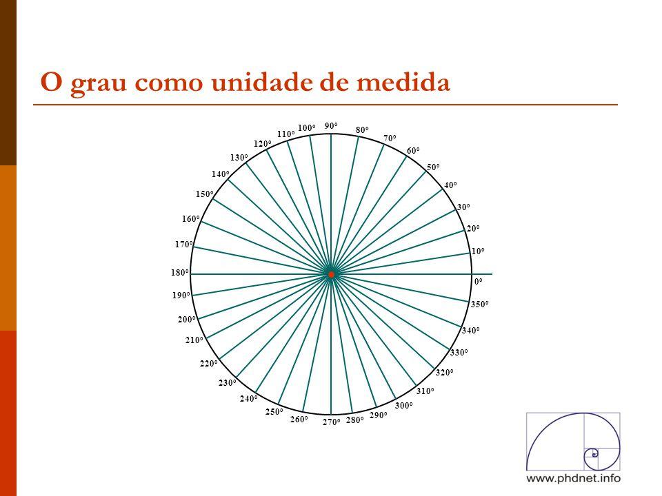 O grau como unidade de medida