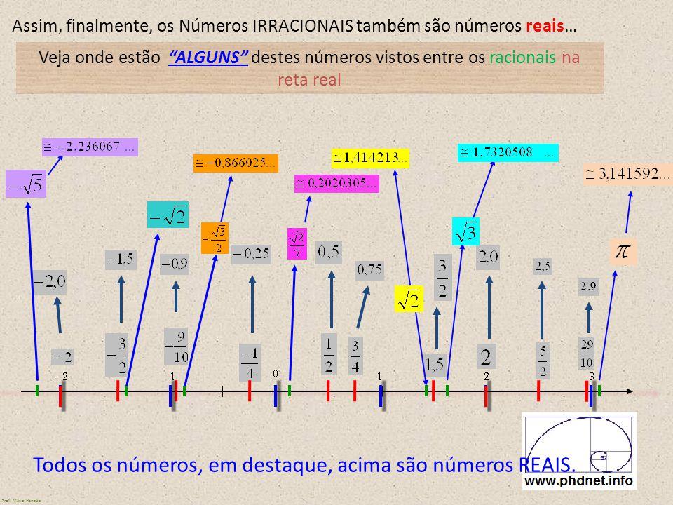 Todos os números, em destaque, acima são números REAIS.