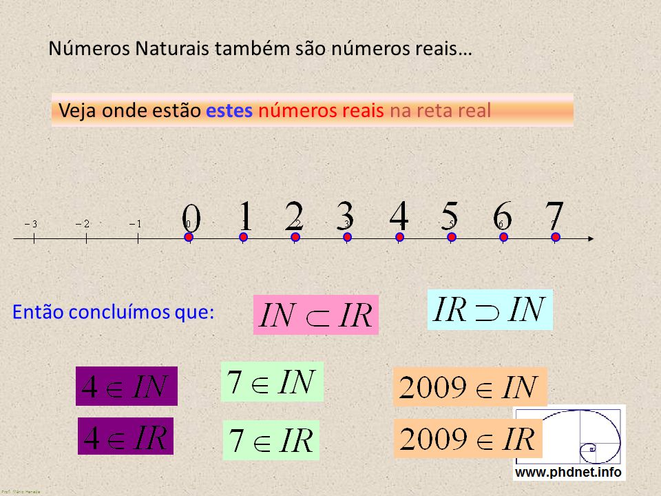 Números Naturais também são números reais…