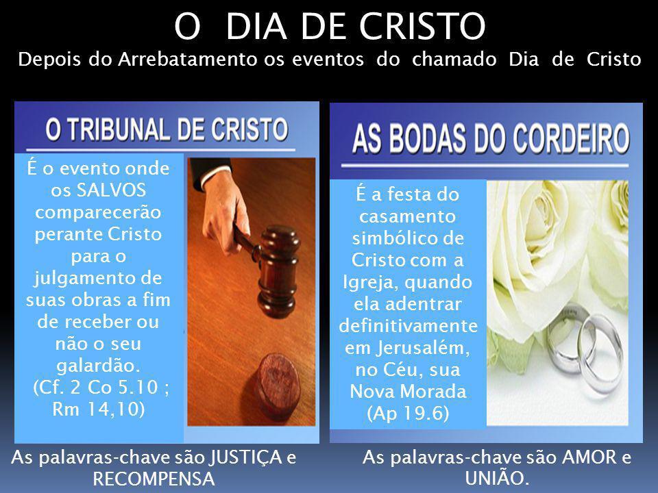 O DIA DE CRISTO Depois do Arrebatamento os eventos do chamado Dia de Cristo.