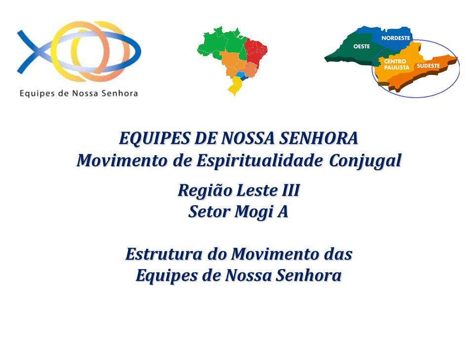 EQUIPES DE NOSSA SENHORA Movimento de Espiritualidade Conjugal Região Leste III Setor Mogi A Estrutura do Movimento das Equipes de Nossa Senhora