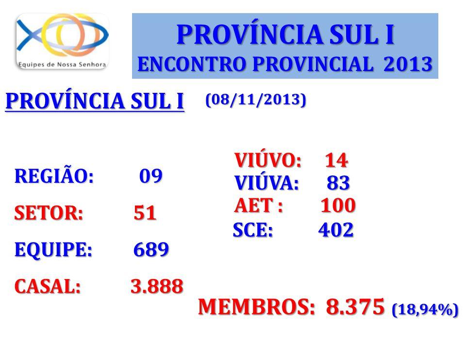 PROVÍNCIA SUL I PROVÍNCIA SUL I SCE: 402 MEMBROS: 8.375 (18,94%)