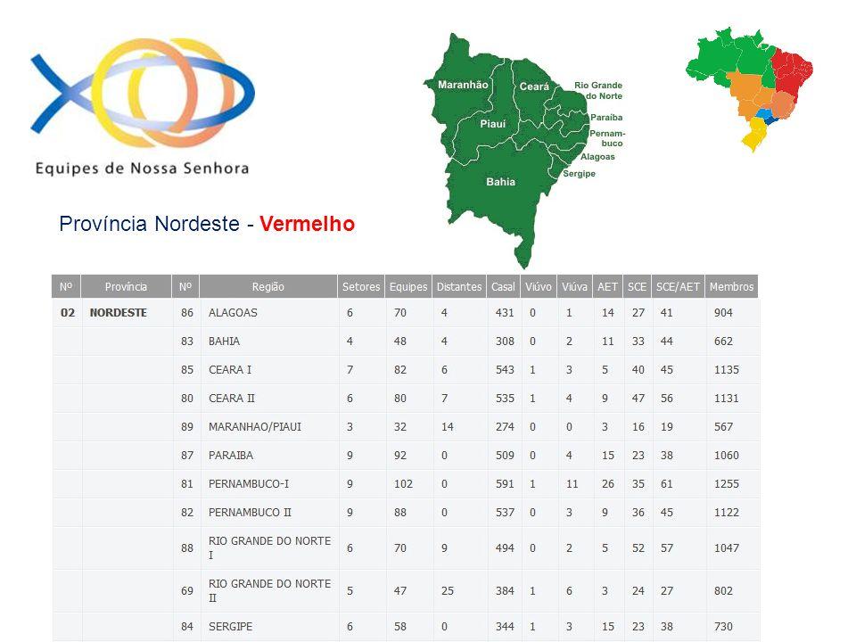 Província Nordeste - Vermelho