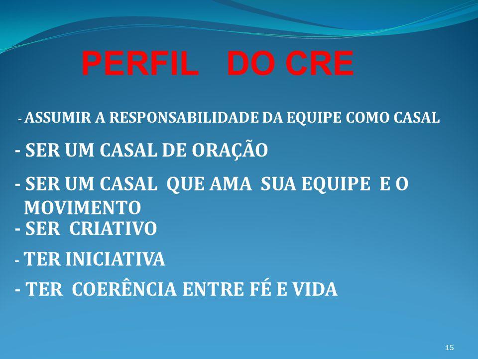 PERFIL DO CRE - SER UM CASAL DE ORAÇÃO