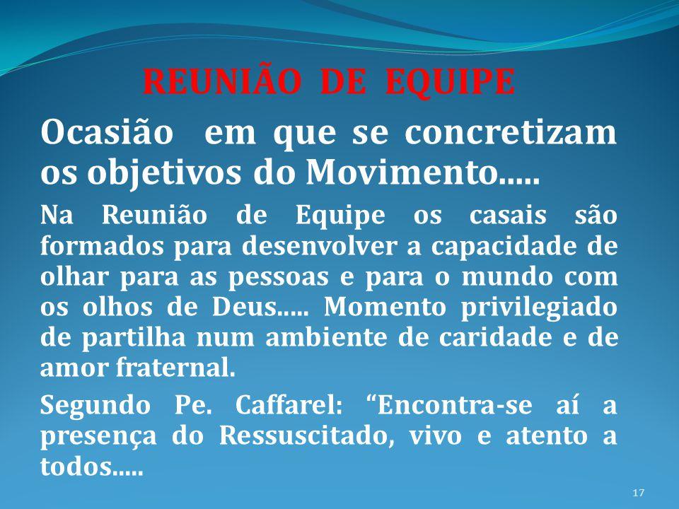 Ocasião em que se concretizam os objetivos do Movimento.....