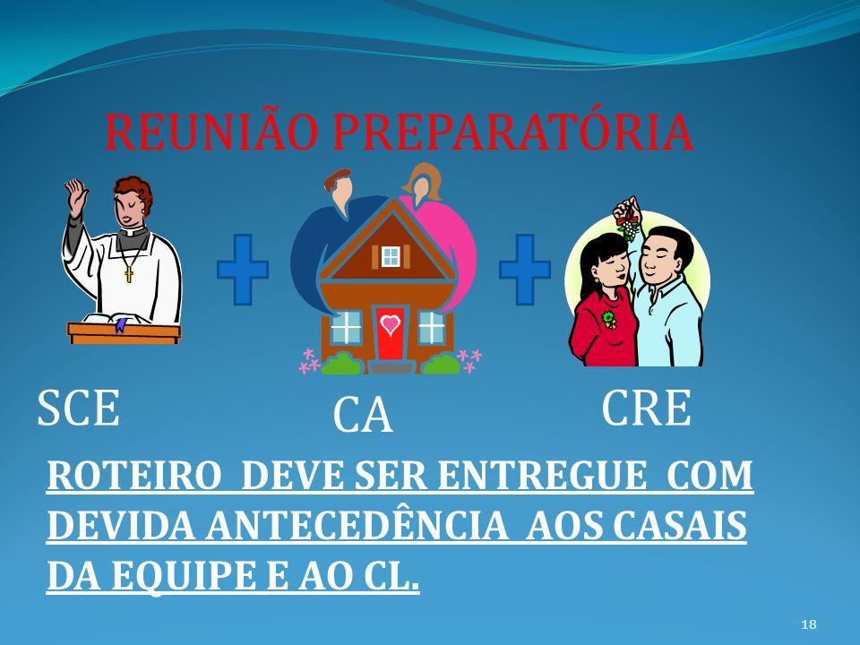 REUNIÃO PREPARATÓRIA SCE CRE CA