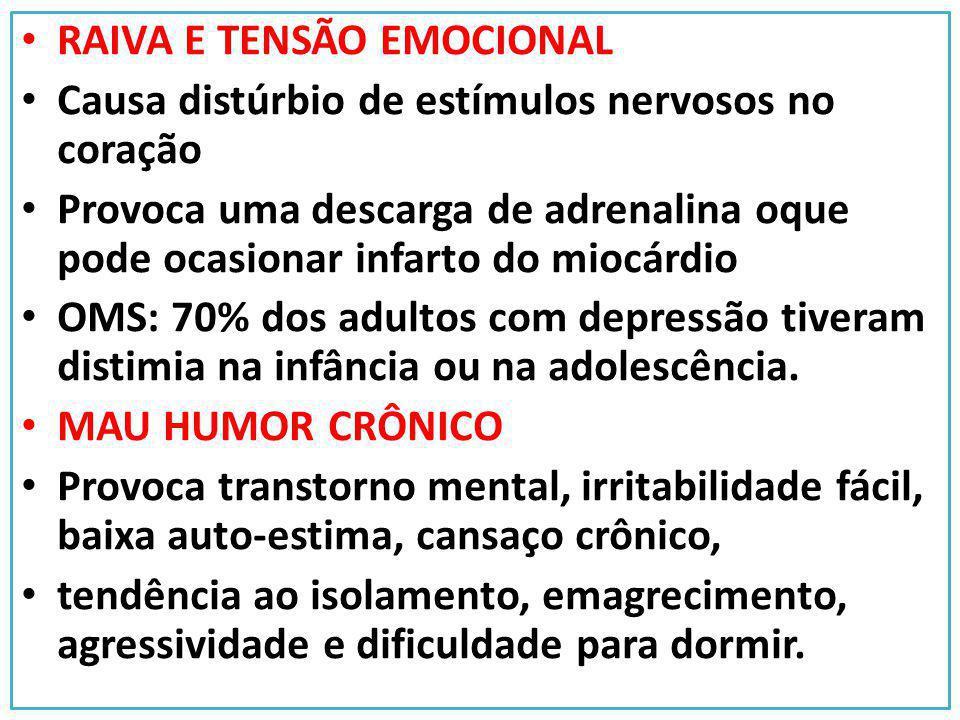 RAIVA E TENSÃO EMOCIONAL