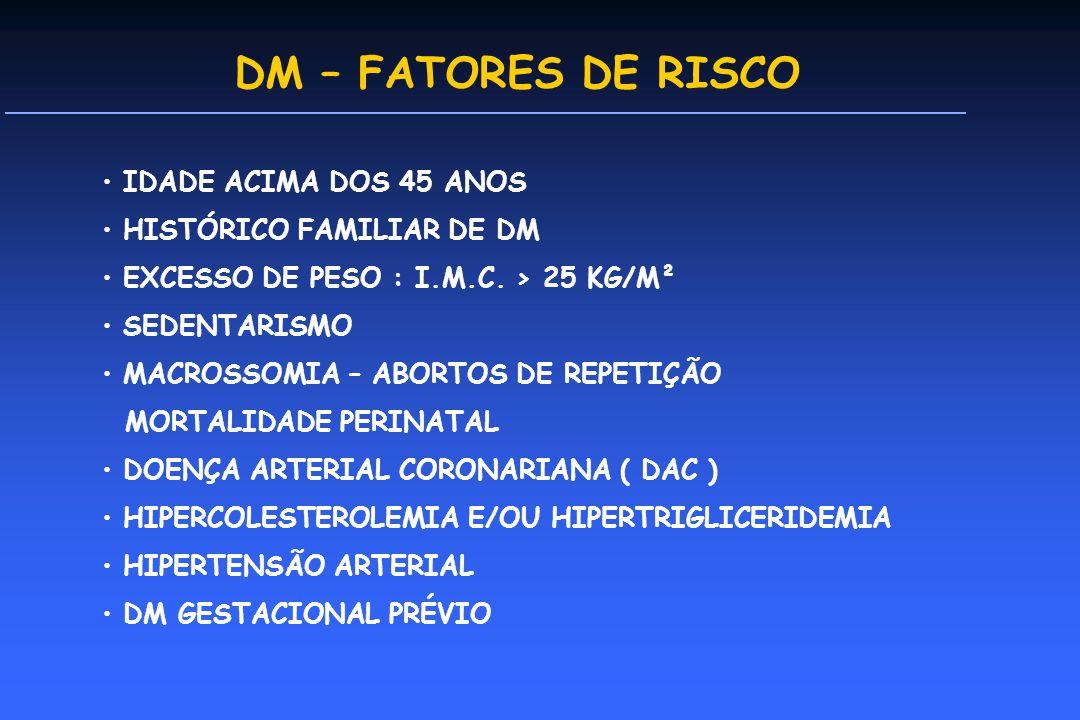 DM – FATORES DE RISCO IDADE ACIMA DOS 45 ANOS HISTÓRICO FAMILIAR DE DM