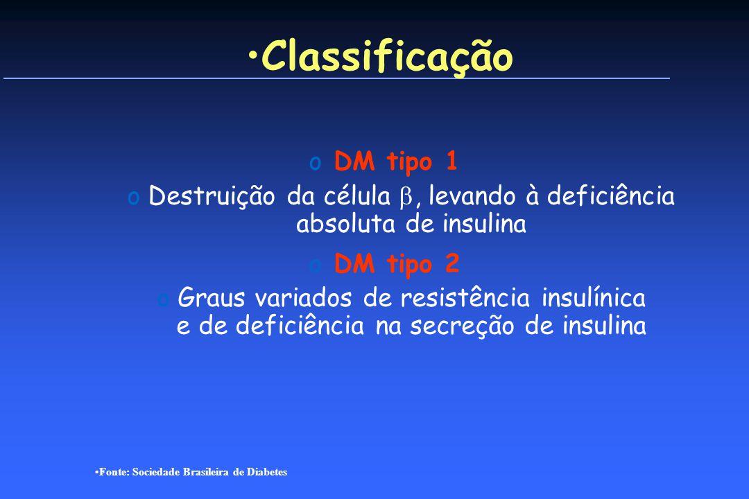 Fonte: Sociedade Brasileira de Diabetes