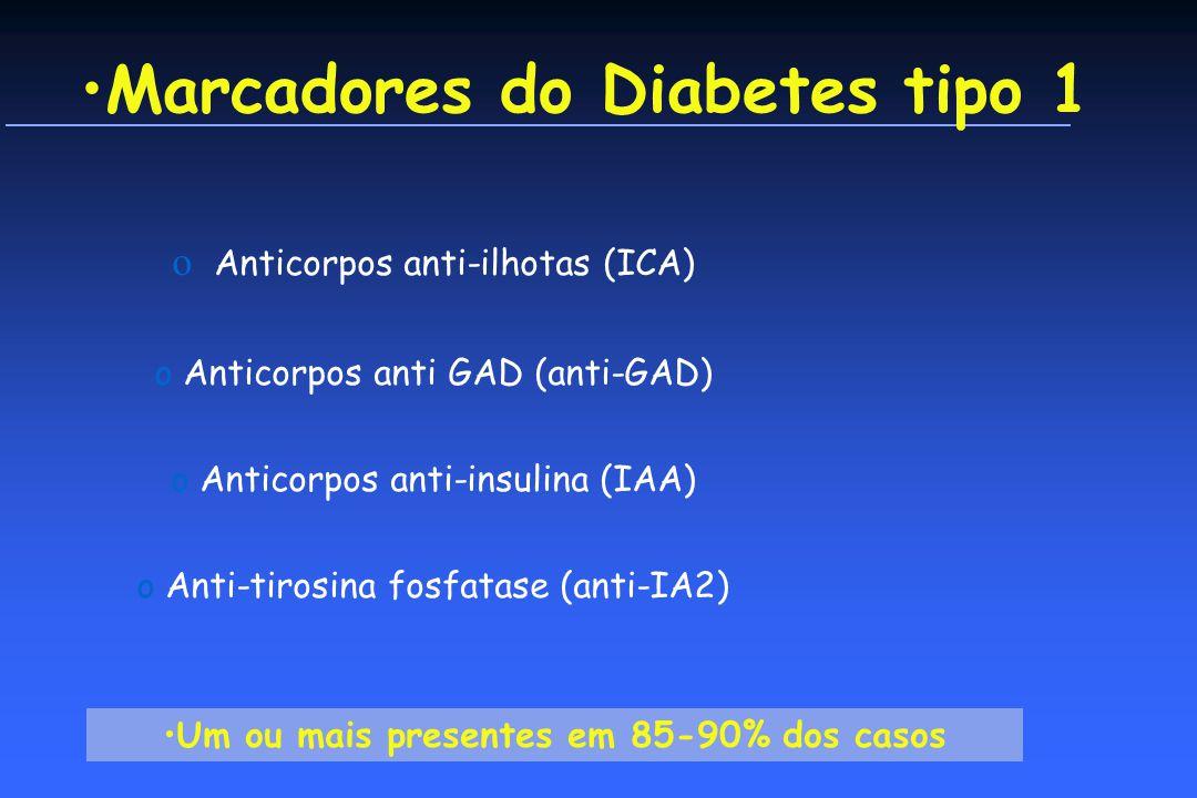 Marcadores do Diabetes tipo 1 Um ou mais presentes em 85-90% dos casos