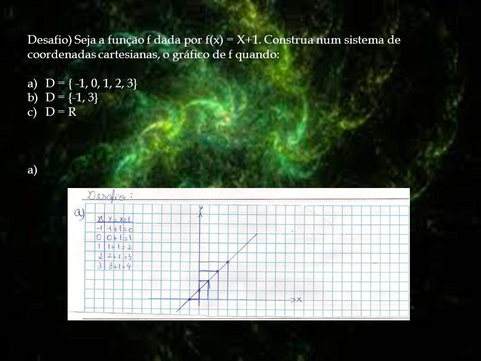 Desafio) Seja a função f dada por f(x) = X+1