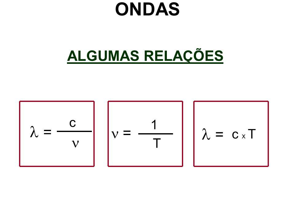 ONDAS ALGUMAS RELAÇÕES c   = 1 T  =  = c x T