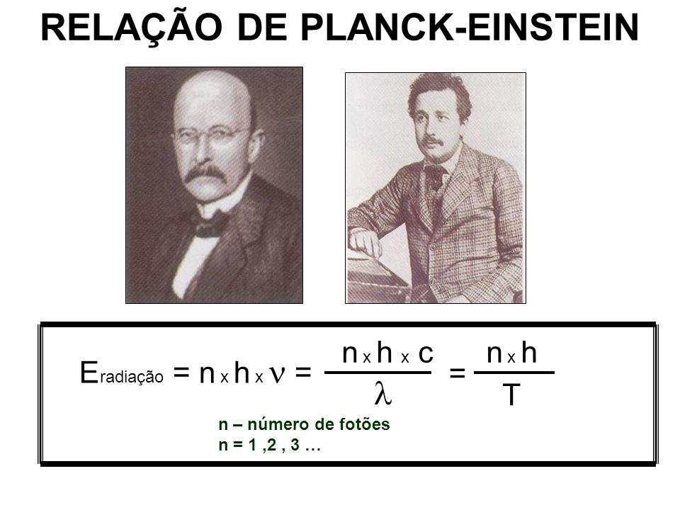 RELAÇÃO DE PLANCK-EINSTEIN