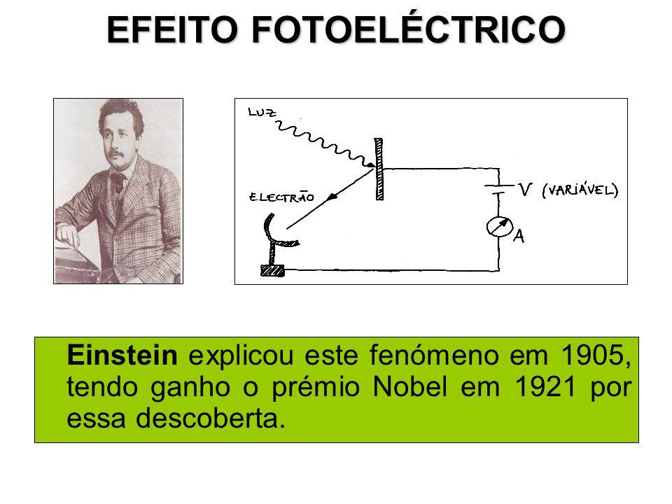 EFEITO FOTOELÉCTRICO Einstein explicou este fenómeno em 1905, tendo ganho o prémio Nobel em 1921 por essa descoberta.