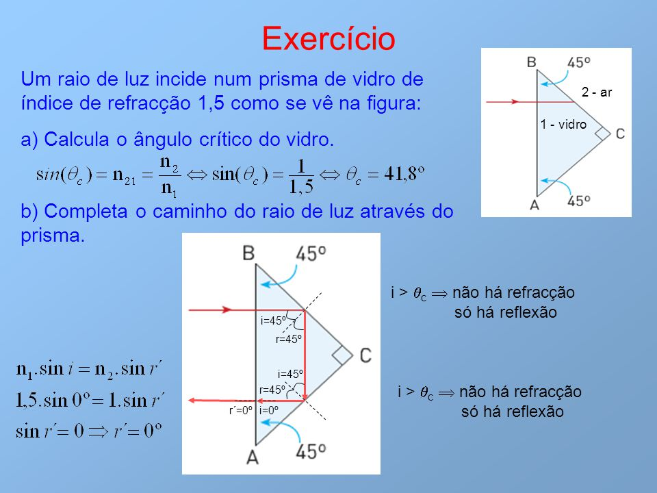 Exercício 2 - ar. 1 - vidro. Um raio de luz incide num prisma de vidro de índice de refracção 1,5 como se vê na figura: